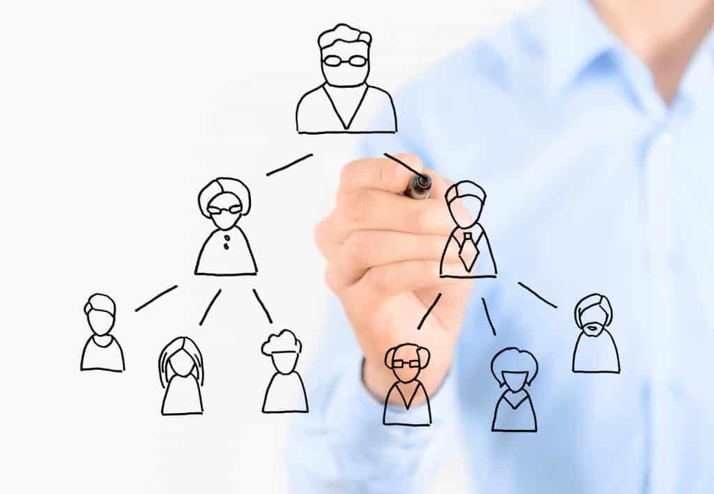 MLM - VDI - vente - conseillers - conseillères